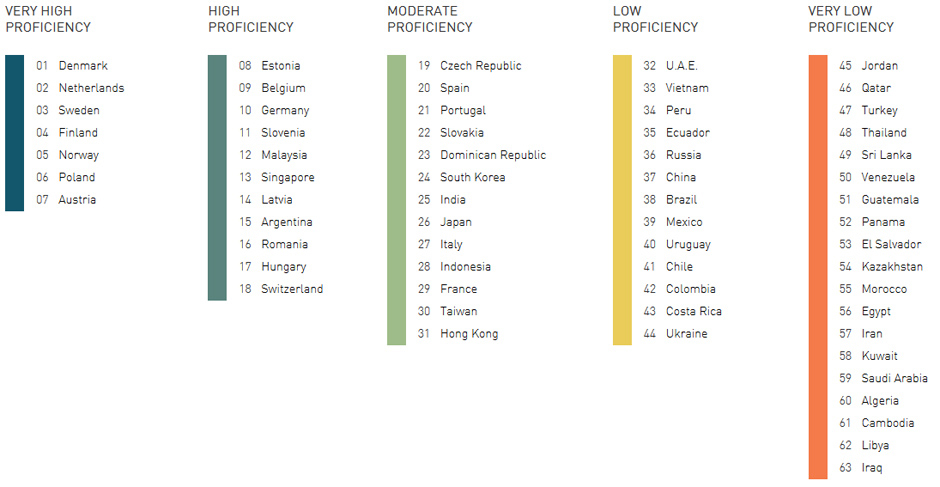 what-languages-img-3